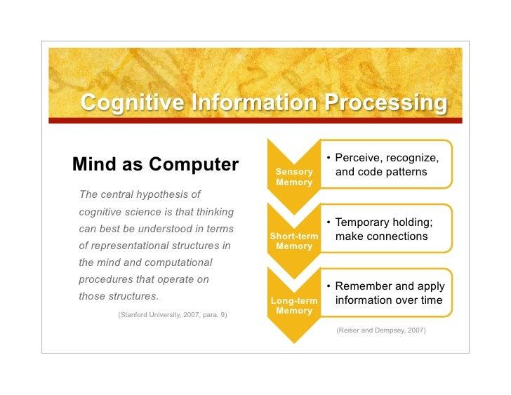 Theories Of Instructional Design Slide 3