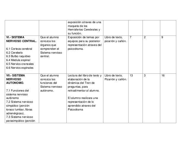 Carta anatomia y fisiologia (rev)