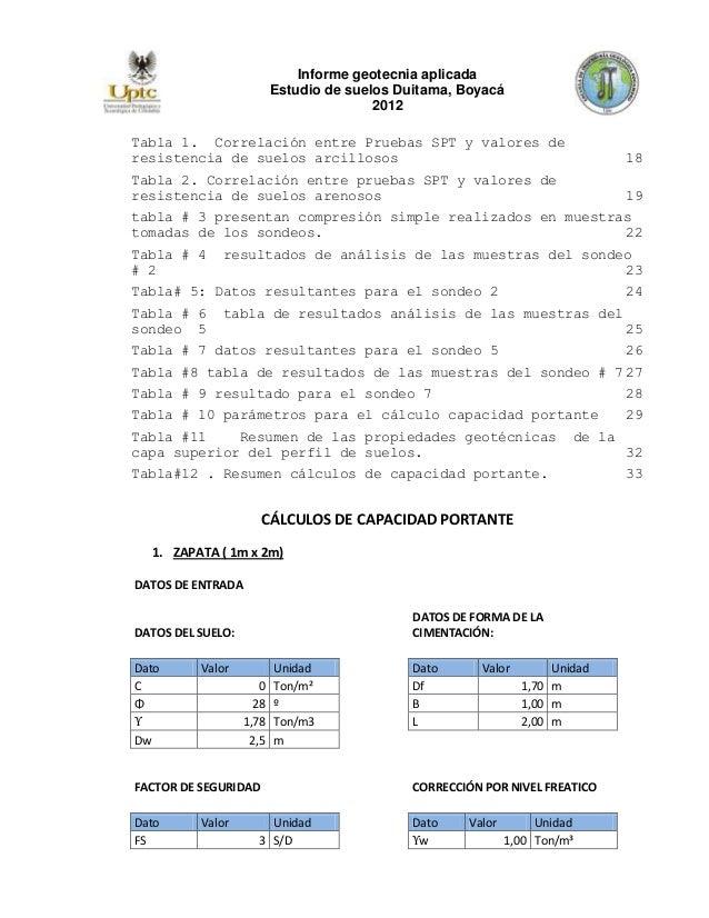 Informe geotecnia aplicada                          Estudio de suelos Duitama, Boyacá                                     ...