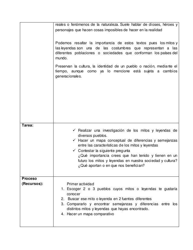 Carta descriptiva para recurso Slide 2