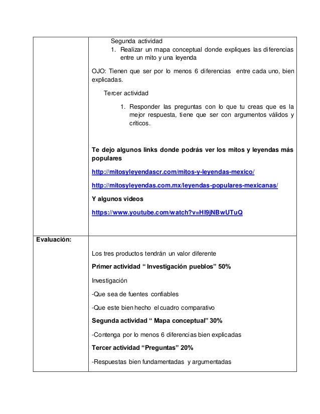 Carta descriptiva para recurso Slide 3