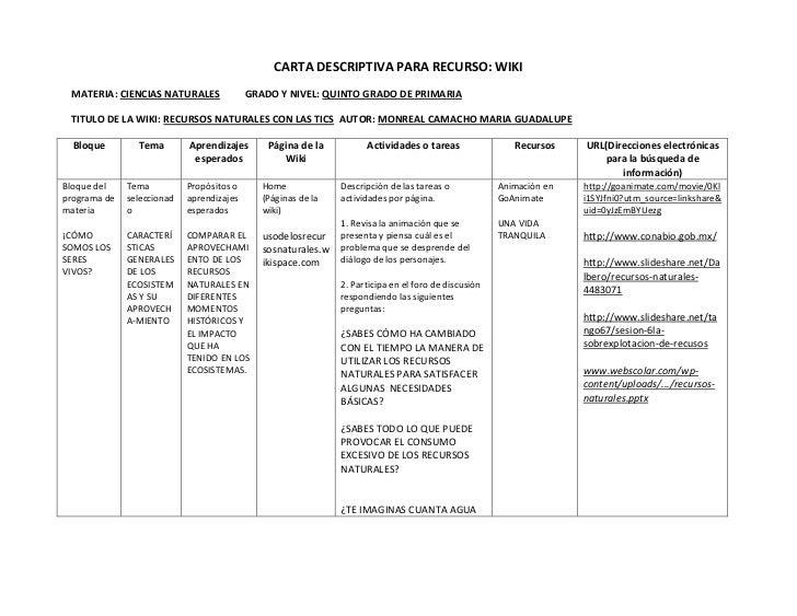 CARTA DESCRIPTIVA PARA RECURSO: WIKI MATERIA: CIENCIAS NATURALES               GRADO Y NIVEL: QUINTO GRADO DE PRIMARIA TIT...