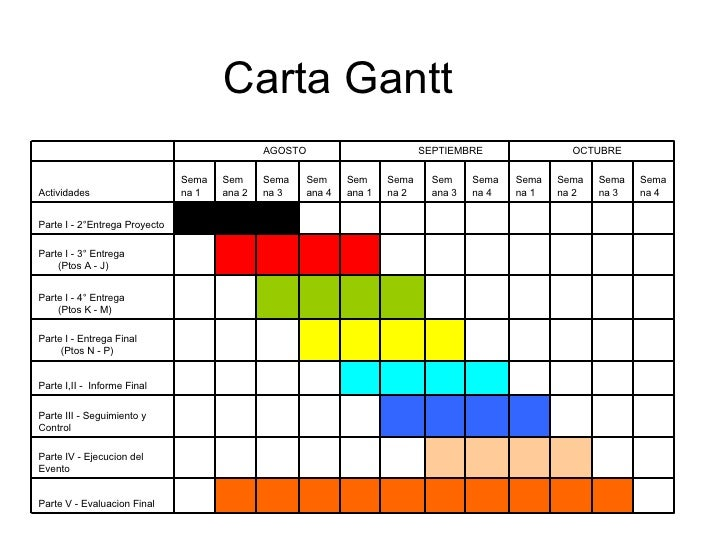 formato carta gantt word