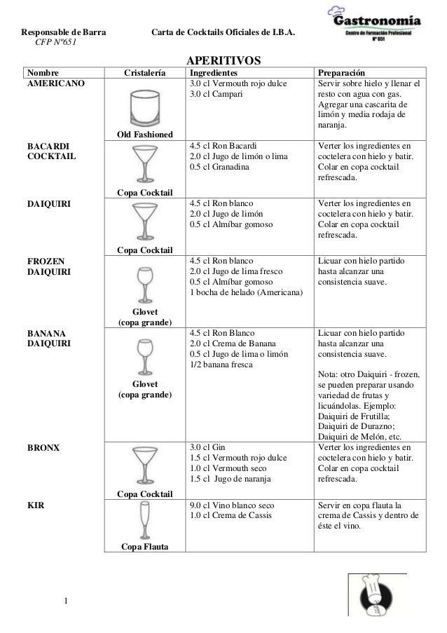 Carta iba cocteler a mundial for Utensilios de cocina y sus funciones pdf