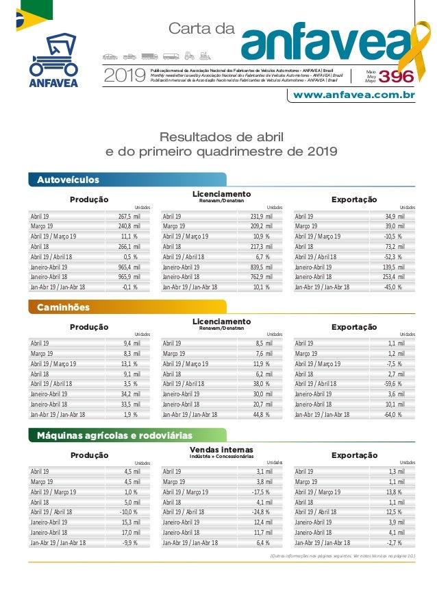 396 Carta da 2019 Publicação mensal da Associação Nacional dos Fabricantes de Veículos Automotores - ANFAVEA   Brasil Mont...