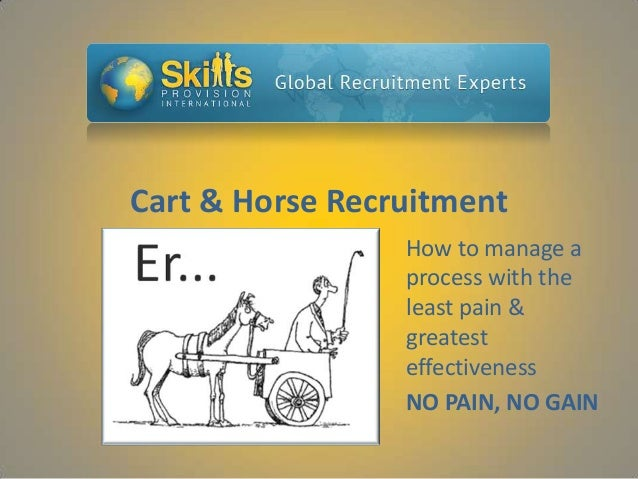 Cart & Horse Recruitment How to manage a process with the least pain & greatest effectiveness NO PAIN, NO GAIN