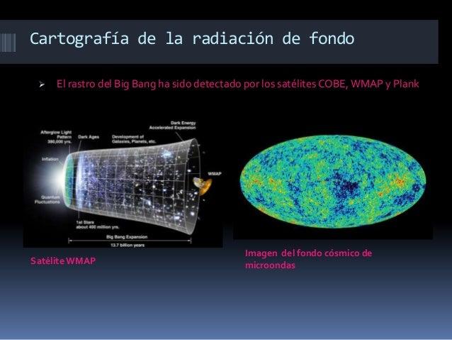 Cartografía de la radiación de fondo    El rastro del Big Bang ha sido detectado por los satélites COBE, WMAP y Plank    ...