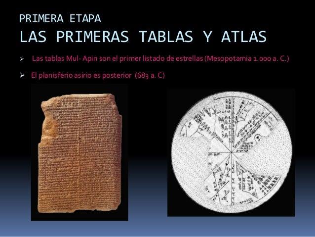 PRIMERA ETAPALAS PRIMERAS TABLAS Y ATLAS   Las tablas Mul- Apin son el primer listado de estrellas (Mesopotamia 1.000 a. ...