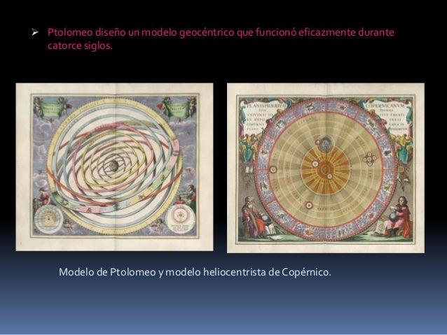  Ptolomeo diseño un modelo geocéntrico que funcionó eficazmente durante   catorce siglos.     Modelo de Ptolomeo y modelo...