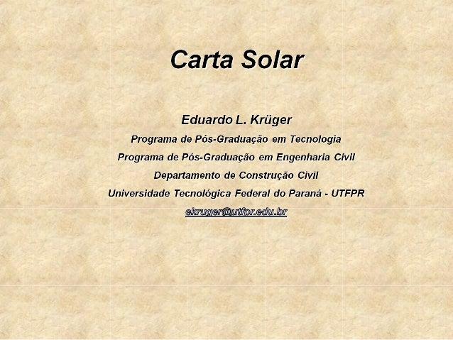 70                           50                           30                           10Carta solar para a cidade de Curi...