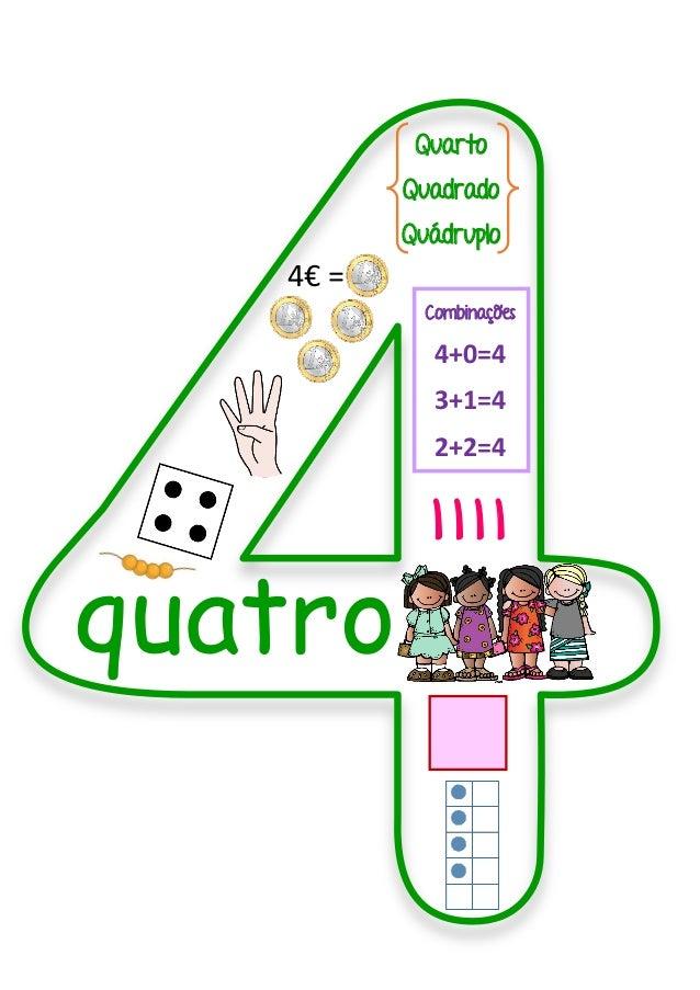 quatro I I I I Combinações 4+0=4 3+1=4 2+2=4 Quarto Quadrado Quádruplo 4€ =