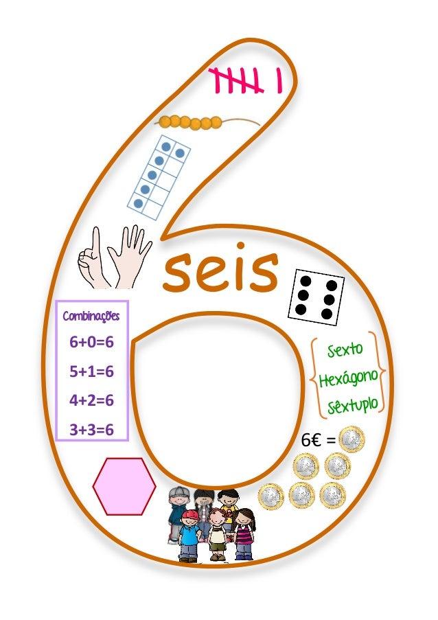 seis I I I I I 6€ = Combinações 6+0=6 5+1=6 4+2=6 3+3=6