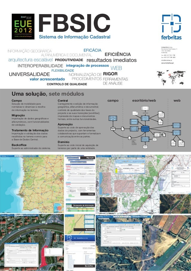 mapa cadastral de portugal Sistema de Identificação Cadastral Poster   2012 Esri Portugal EU mapa cadastral de portugal
