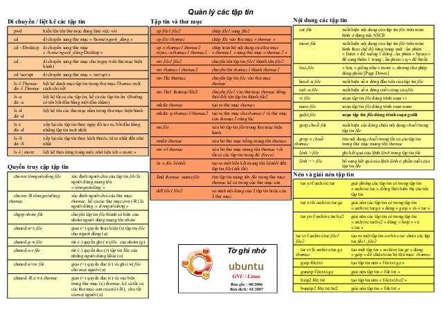 Quản lý các tập tinDi chuyển / liệt kê các tập tin                                               Tập tin và thư mục       ...