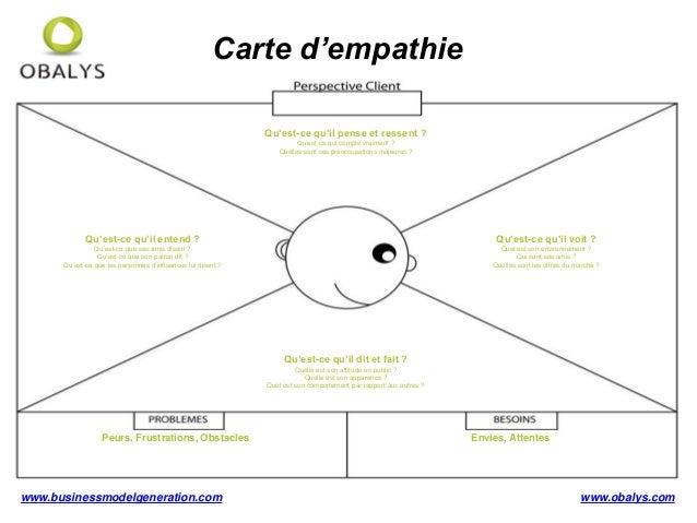 www.businessmodelgeneration.comCarte d'empathieQu'est-ce qu'il entend ?Qu'est-ce que ses amis disent ?Qu'est-ce que son pa...