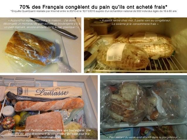 70% des Français congèlent du pain qu'ils ont acheté frais* *Enquête QualiQuanti réalisée par Internet entre le 20/10 et l...