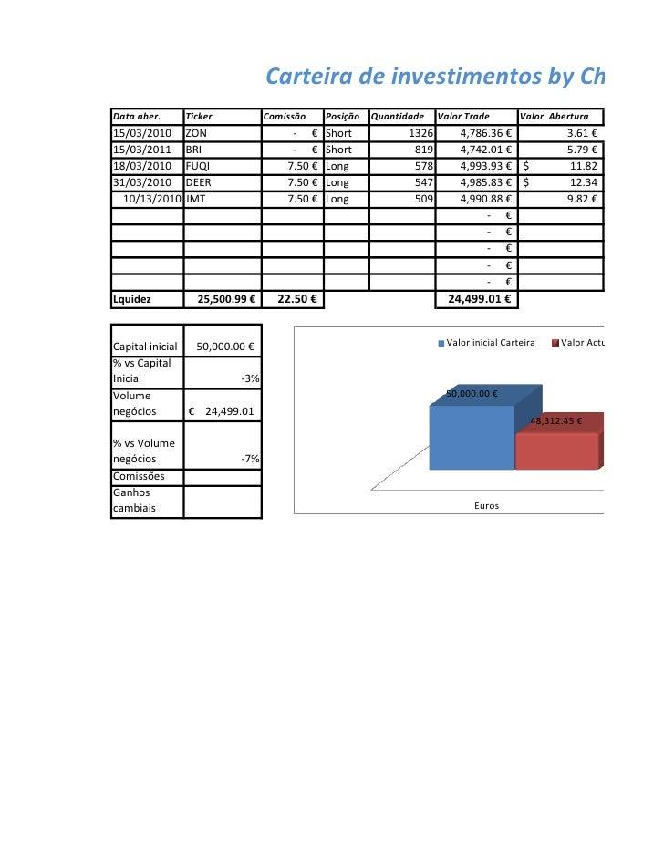Carteira de investimentos by Champig Data aber.     Ticker          Comissão     Posição   Quantidade    Valor Trade      ...