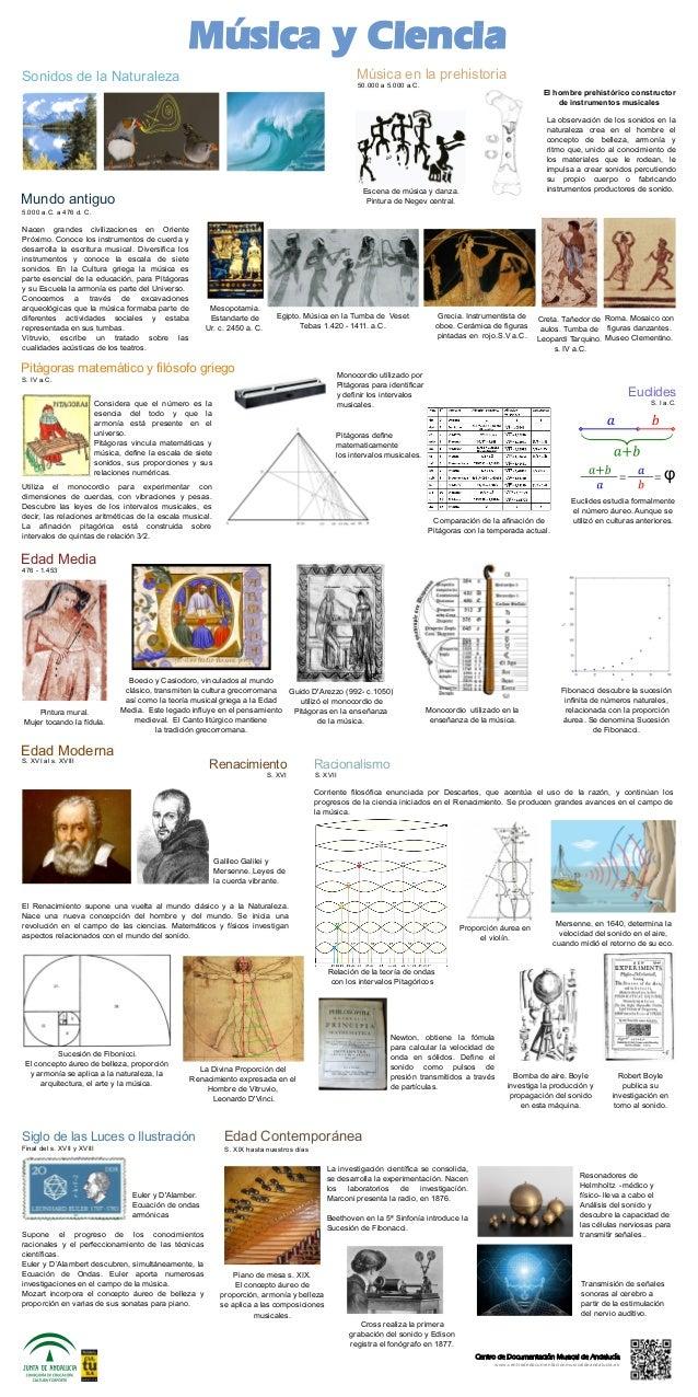 Música y Ciencia Música en la prehistoria  Sonidos de la Naturaleza  50.000 a 5.000 a.C.  El hombre prehistórico construct...