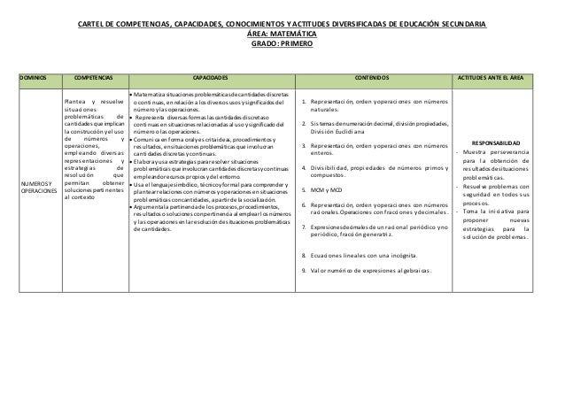 CARTEL DE COMPETENCIAS, CAPACIDADES, CONOCIMIENTOS Y ACTITUDES DIVERSIFICADAS DE EDUCACIÓN SECUNDARIA ÁREA: MATEMÁTICA GRA...