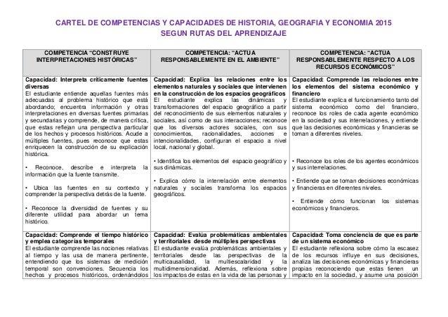 """CARTEL DE COMPETENCIAS Y CAPACIDADES DE HISTORIA, GEOGRAFIA Y ECONOMIA 2015 SEGUN RUTAS DEL APRENDIZAJE COMPETENCIA """"CONST..."""