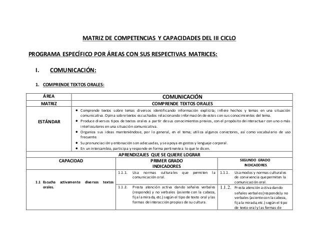 MATRIZ DE COMPETENCIAS Y CAPACIDADES DEL III CICLO PROGRAMA ESPECÍFICO POR ÁREAS CON SUS RESPECTIVAS MATRICES: I. COMUNICA...