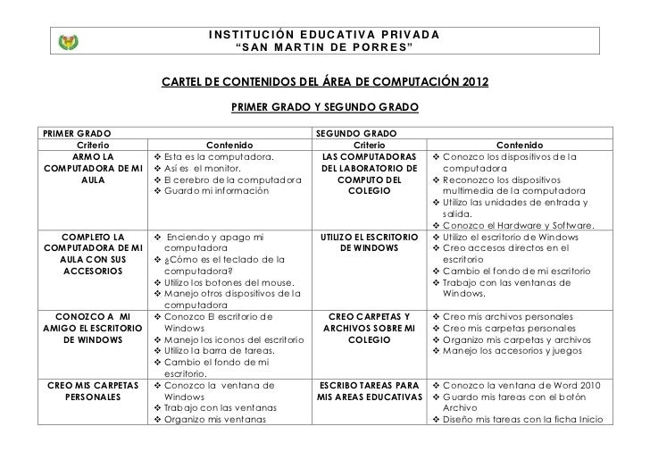"INSTITUCIÓN EDUCATIV A PRIVAD A                                     ""S AN M ARTIN DE PORRES""                       CARTEL ..."