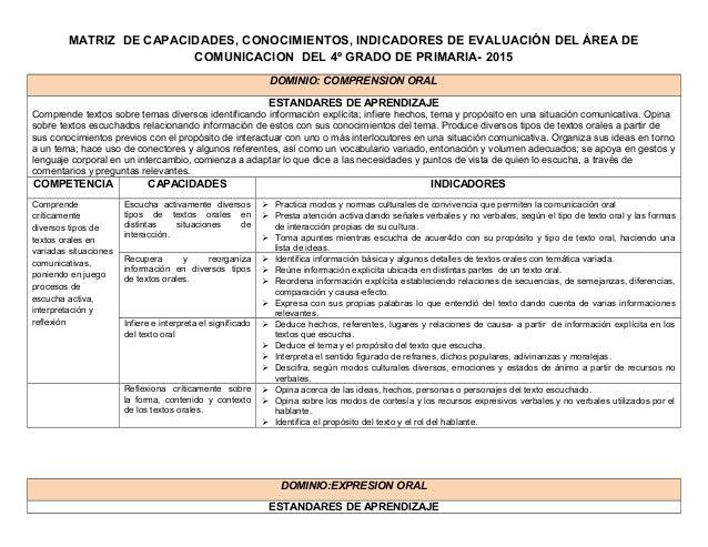 MATRIZ DE CAPACIDADES, CONOCIMIENTOS, INDICADORES DE EVALUACIÓN DEL ÁREA DE COMUNICACION DEL 4º GRADO DE PRIMARIA- 2015 DO...