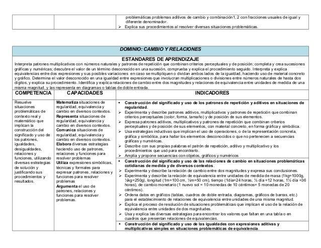 MATRIZ DE COMPETENCIAS, CAPACIDADES E INDICADORES 2015 DEL