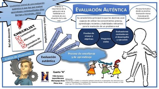 Proceso de enseñanza y de aprendizaje EVALUACIÓN AUTÉNTICA Proceso formativo donde se practica: -Evaluación mutua -Coevalu...