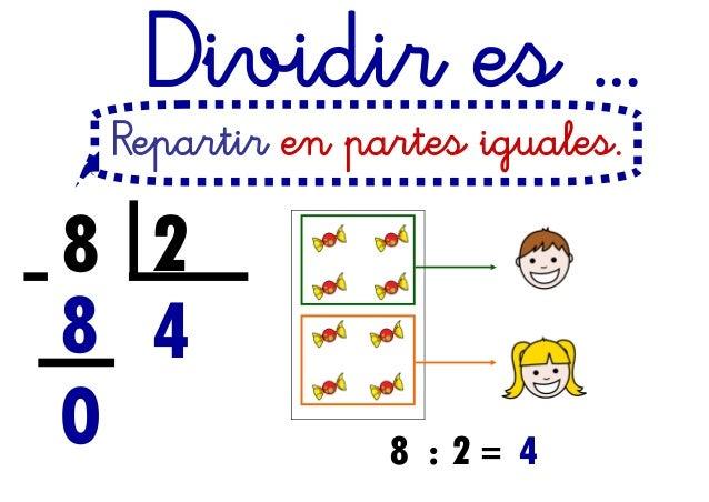Resultado de imagen de dividir