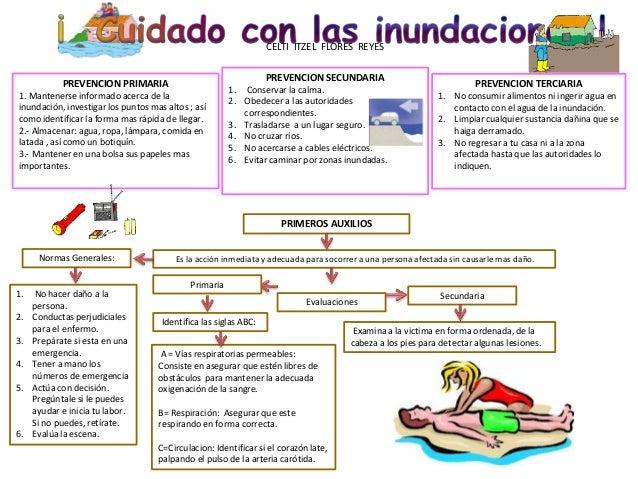 PREVENCION PRIMARIA 1. Mantenerse informado acerca de la inundación, investigar los puntos mas altos ; así como identifica...