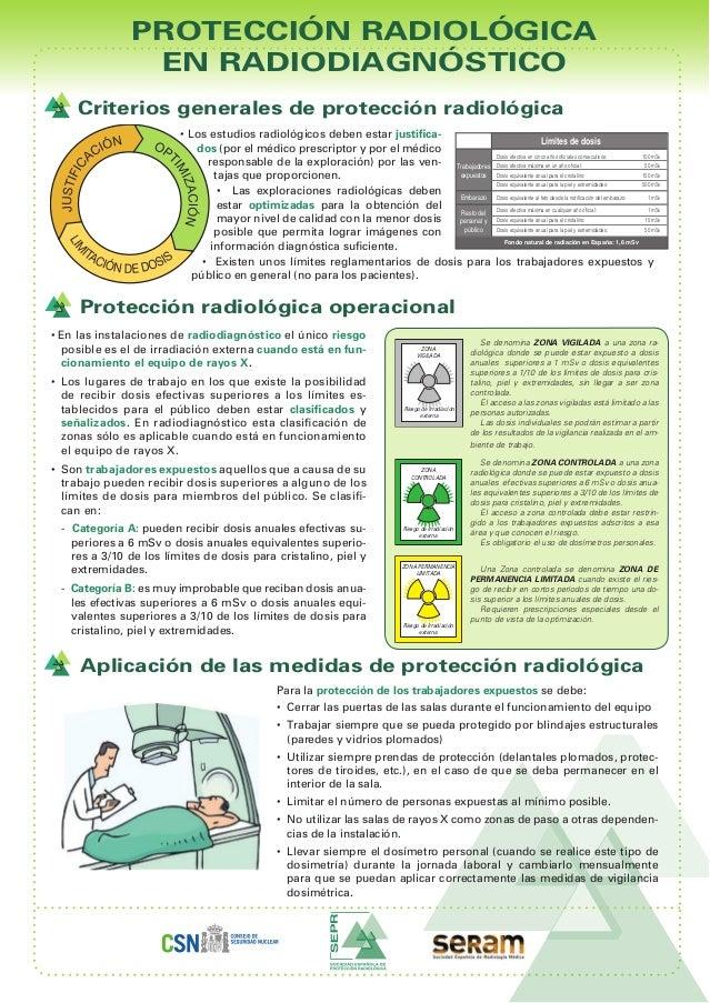 • Los estudios radiológicos deben estar justifica- dos (por el médico prescriptor y por el médico responsable de la explora...