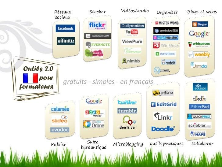 Réseaux      Stocker       Vidéos/audio      Organiser       Blogs et wikis              sociaux Outils 2.0      pour     ...