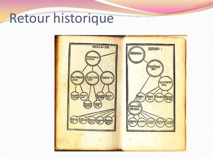 Retour historique<br />