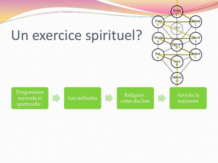 Un exercice spirituel?<br />