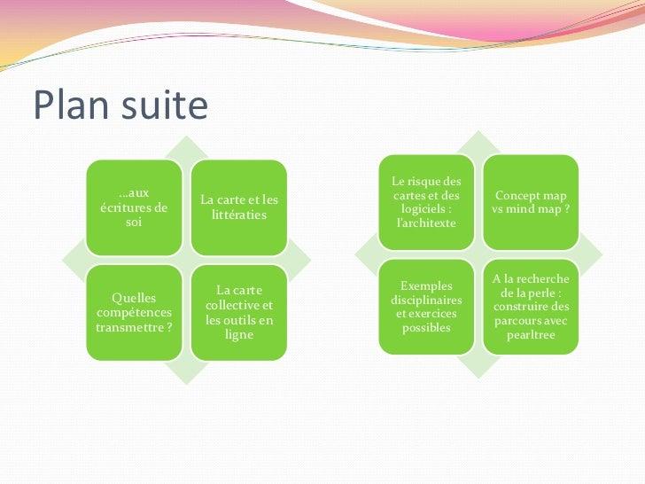 Plan suite<br />