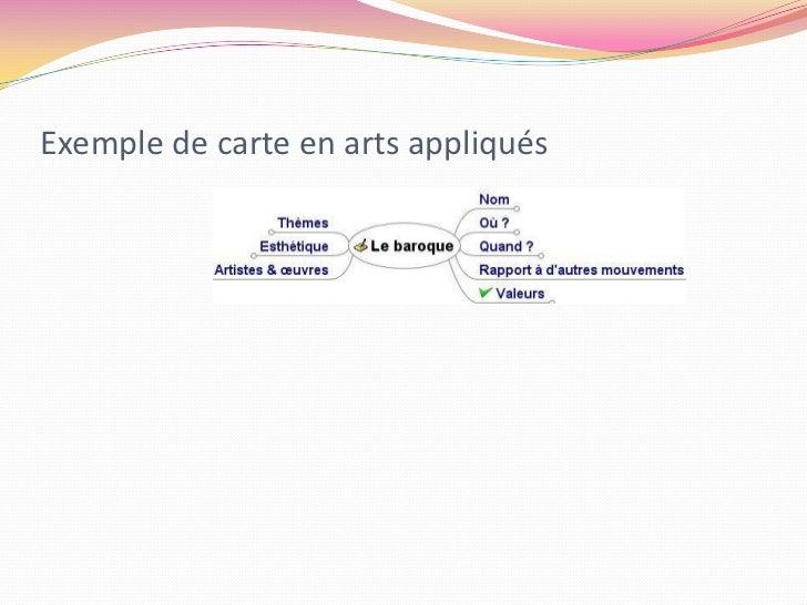 Exemple de carte en arts appliqués<br />Carte déployée<br />