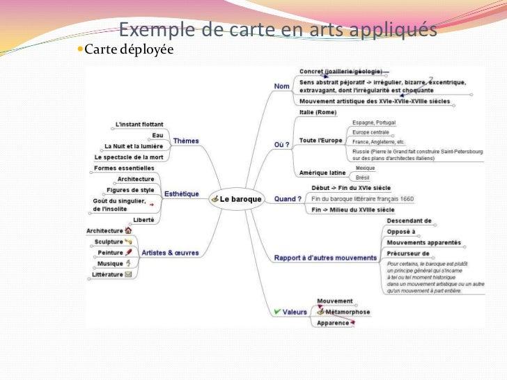 Exemples en français<br />