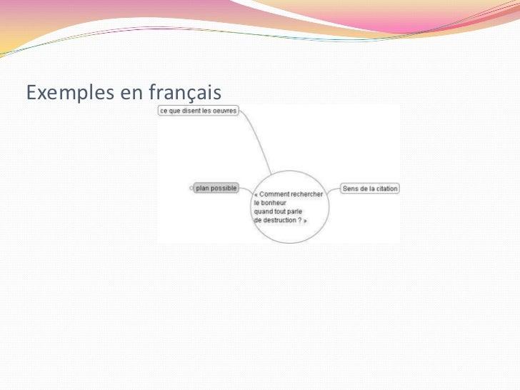 Exemples en français<br />Carte déployée<br />