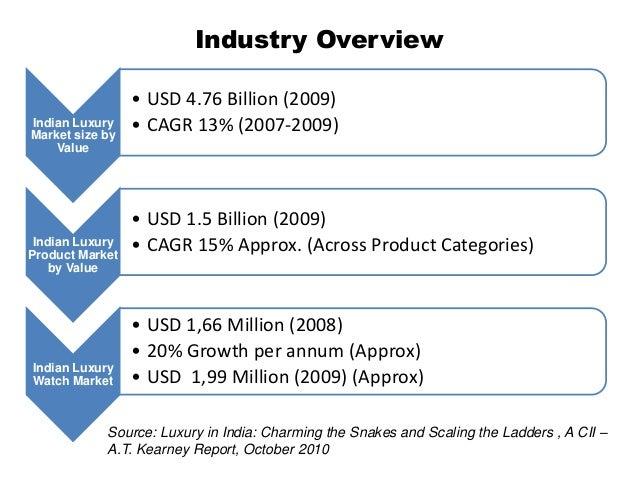 Indian LuxuryMarket size byValue• USD 4.76 Billion (2009)• CAGR 13% (2007-2009)Indian LuxuryProduct Marketby Value• USD 1....