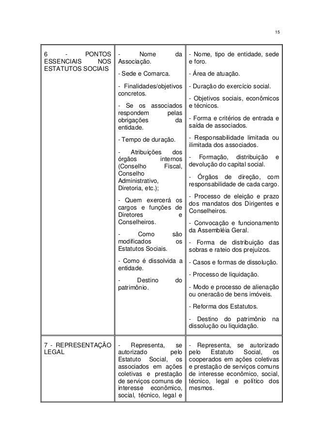 TIPOS DE ENTIDADES ECONOMICS EBOOK