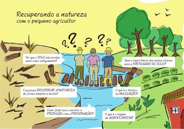 R248 Recuperando a natureza com o pequeno agricultor / [coordenado por Luís Eduardo Couto de Oliveira Souto; Ademir Reis ....