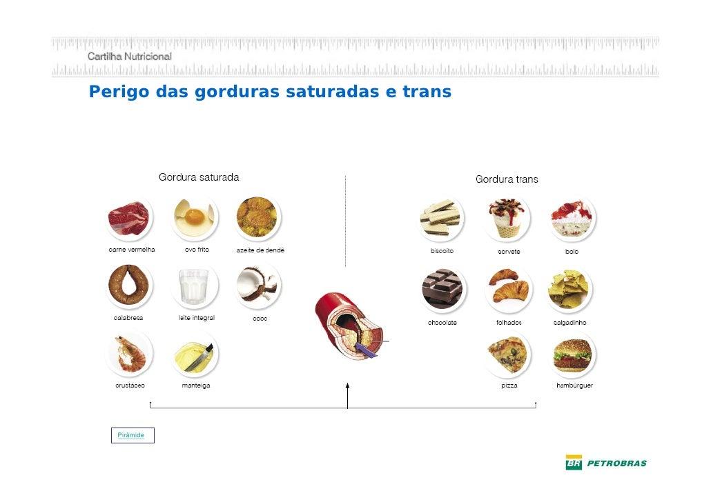 Cuidado com frituras                                      Gordura saturada:Óleo CRU:                              É ENDURE...