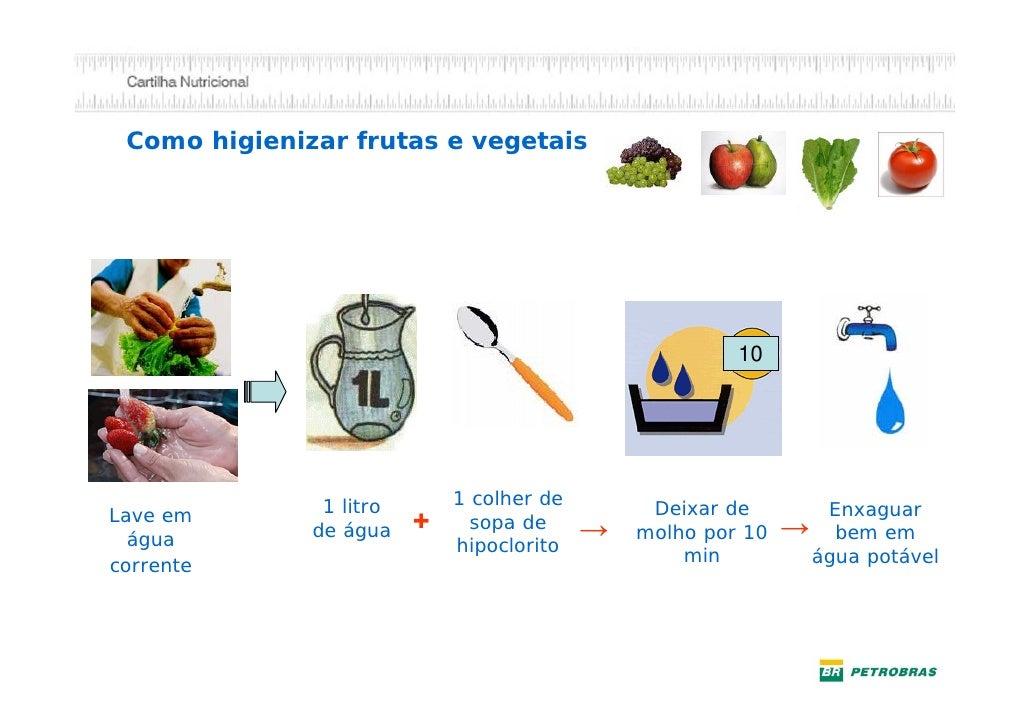 Na práticaSepare um utensílio para higienizar seus vegetais                                             3 litro – usar 3 c...