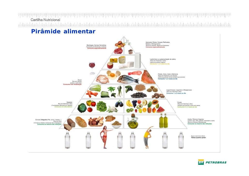 Por que comer alimentos integrais?      Comportamento do açúcar no sangueOs alimentos refinados (pães, biscoitos, massas, ...