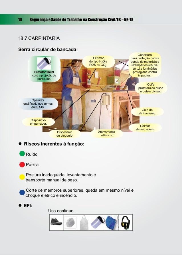 0d35115c60c9e Segurança e Saúde do Trabalho na Construção Civil ES ...