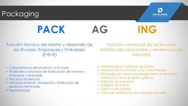 f1fdfc2b9 Lanzamiento Manual Empaque y Embalaje para Exportación