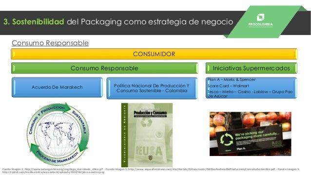 9c7bc75c8 Sostenibilidad del Packaging como estrategia de negocio; 53. 3.