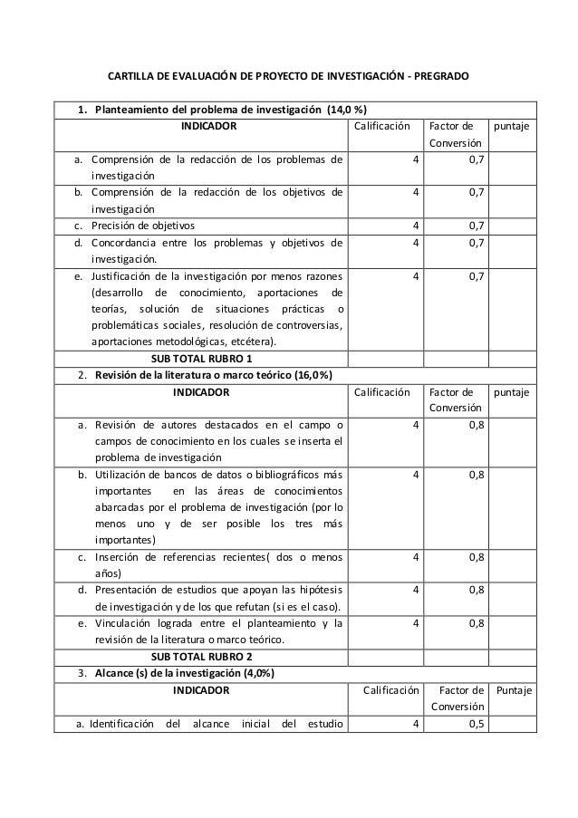 CARTILLA DE EVALUACIÓN DE PROYECTO DE INVESTIGACIÓN - PREGRADO 1. Planteamiento del problema de investigación (14,0 %) IND...
