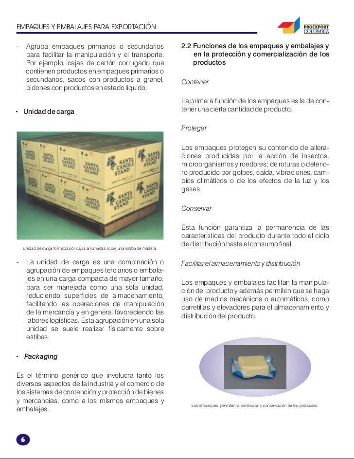 cartilla empaque y embalaje essay Manual de empaque y embalaje para exportaciÓn dic - 20 , 2016 descargar recomendaciones para exportar cosmÉticos a la política de privacidad y manejo de.